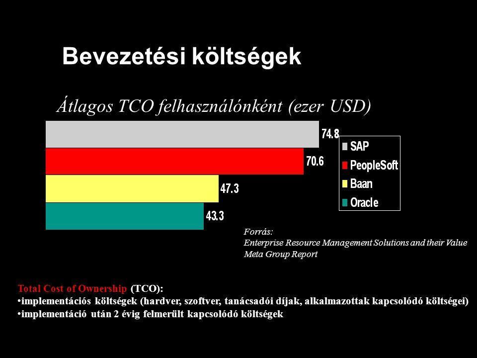 Bevezetési költségek Total Cost of Ownership (TCO): •implementációs költségek (hardver, szoftver, tanácsadói díjak, alkalmazottak kapcsolódó költségei