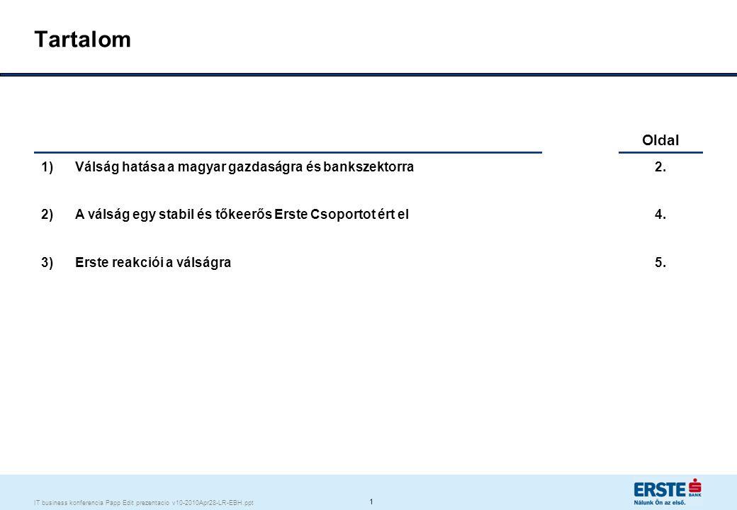2 IT business konferencia Papp Edit prezentacio v10-2010Apr28-LR-EBH.ppt Előnytelen környezeti feltételek Magyarországon Alacsony növekedés, magas kamatok, a régión belül előnytelen helyzet Alacsony növekedés, magas kamatok, a régión belül előnytelen helyzet A gazdasági növekedés a régióban nálunk az egyik legalacsonyabb A magyar gazdaság állapota a válság kitörése előtt és után A subprime válság érkezése előtt is voltak problémák a magyar gazdaságban  Alacsony növekedés  Magas kamatszint  Magas adóterhek  Nagyméretű bürokrácia A válság begyűrűzése hazánkat különösen erősen érintette  Likviditás kiszáradása  Külső finanszírozási források (IMF, EU)  Árfolyamgyengülés jelentős negatív hatása a deviza hitelesekre  Magas államháztartási hiány/eladósodottság nem tett lehetővé állami ösztönző programokat Gazdaság a válság előtt GDP százalékos növekedés, év/év CZE HUN POL ROM SK UKR Alapkamat (éves átlag) GDP növekedés (év/év) Magas kamatkörnyezet 2009-ben