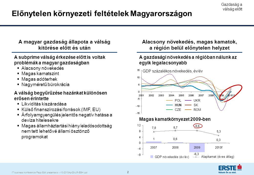"""3 IT business konferencia Papp Edit prezentacio v10-2010Apr28-LR-EBH.ppt A válság egy stabil bankrendszert ért el, de néhány kritikus tényező megváltozott (pl.likviditás) Magyar bankrendszer A válság egy stabil bankrendszert ért el, de… A válság egy stabil bankrendszert ért el, de… A hazai bankoknak egyáltalán nem volt kitettségük a """"subprime termékekből Kiváló tőkeellátottság (12,3% tőkemegfelelés 2009-ben az előírt 8% helyett) Dinamikus hiteloldali (éves átlag +17%) - és betétoldali (éves átlag +10%) növekedés a válság előtti években Alacsony ügyfélhitel/GDP arány (HUN: 59% vs."""