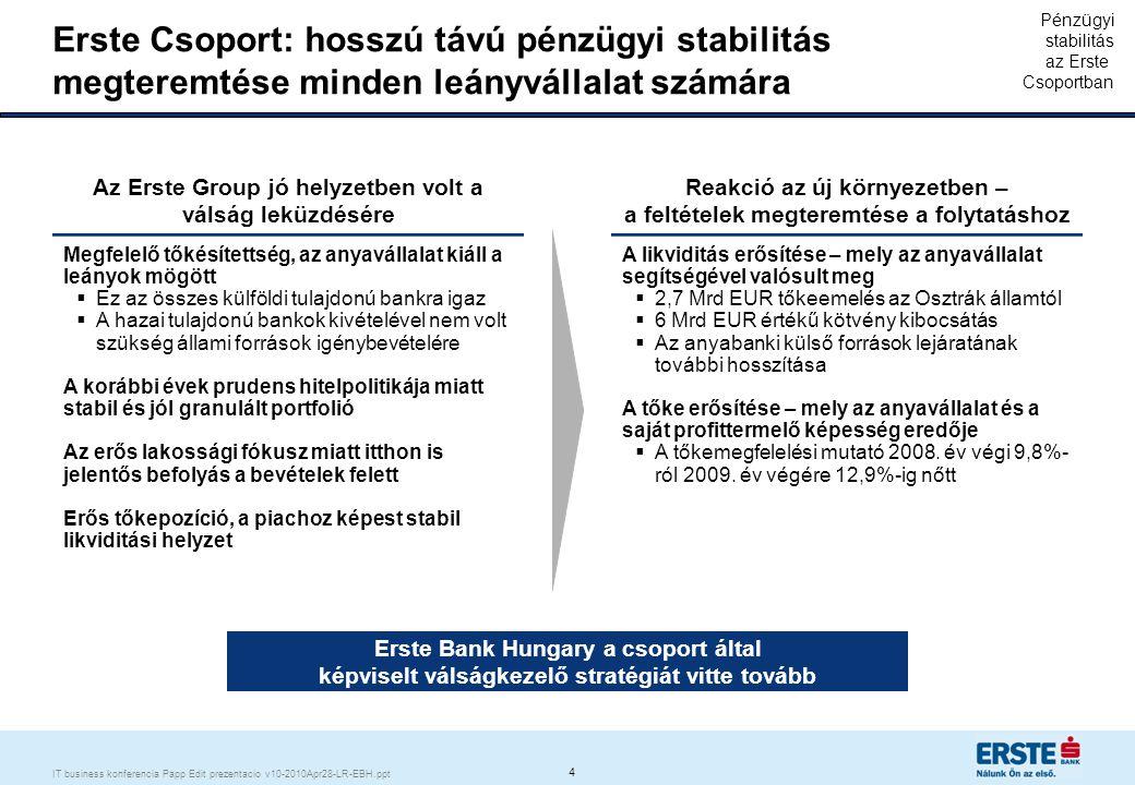 """5 IT business konferencia Papp Edit prezentacio v10-2010Apr28-LR-EBH.ppt Erste Magyarország: válságot nem csupán kezeli, hanem kihasználja a lehetőségeket Üzleti tevékenység Konzervatív reakciók Szigorú költségcsökkentés Jövőbetekintő megoldások Pénzügyi stabilitás rövid távú biztosítása Költségracionalizálás – optimális üzemméret Hosszú távú pénzügyi stabilitás Rövid távú """"védelem a válság ellen Válság kezelése lehetőségek kihasználásával Válság- kezelés Költségek Ügyfél/Termék Pénzügyi stabilitás Betétoldali fókusz Befelé fókusz - rövid távú profit, ügyféligény másodlagos, konzervatív termékfejlesztés Kiegyensúlyozott hitelezés és betétoldali növekedés Kifelé fókusz - ügyfélfókusz, bizalom helyreállítása, innovatív termékek Minimális, csak a meglévő üzlet kiszolgálása és jogszabályi megfelelés Fejlesztés Üzleti tevékenységet és ügyfeleket támogató újítások, jogszabályi megfelelés"""