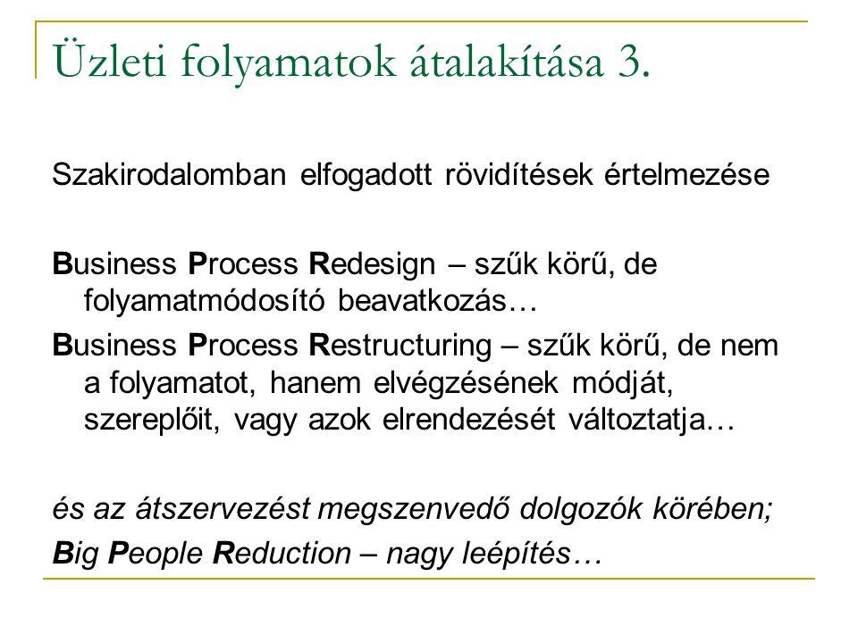 Üzleti folyamatok átalakítása 3. Szakirodalomban elfogadott rövidítések értelmezése Business Process Redesign – szűk körű, de folyamatmódosító beavatk