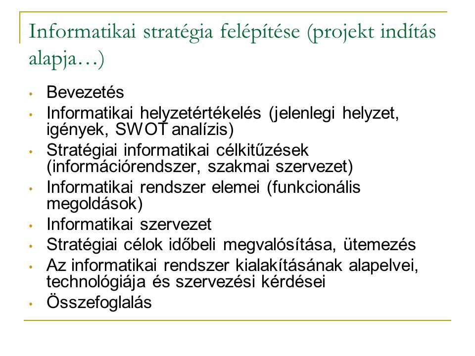 Informatikai stratégia felépítése (projekt indítás alapja…) • Bevezetés • Informatikai helyzetértékelés (jelenlegi helyzet, igények, SWOT analízis) •