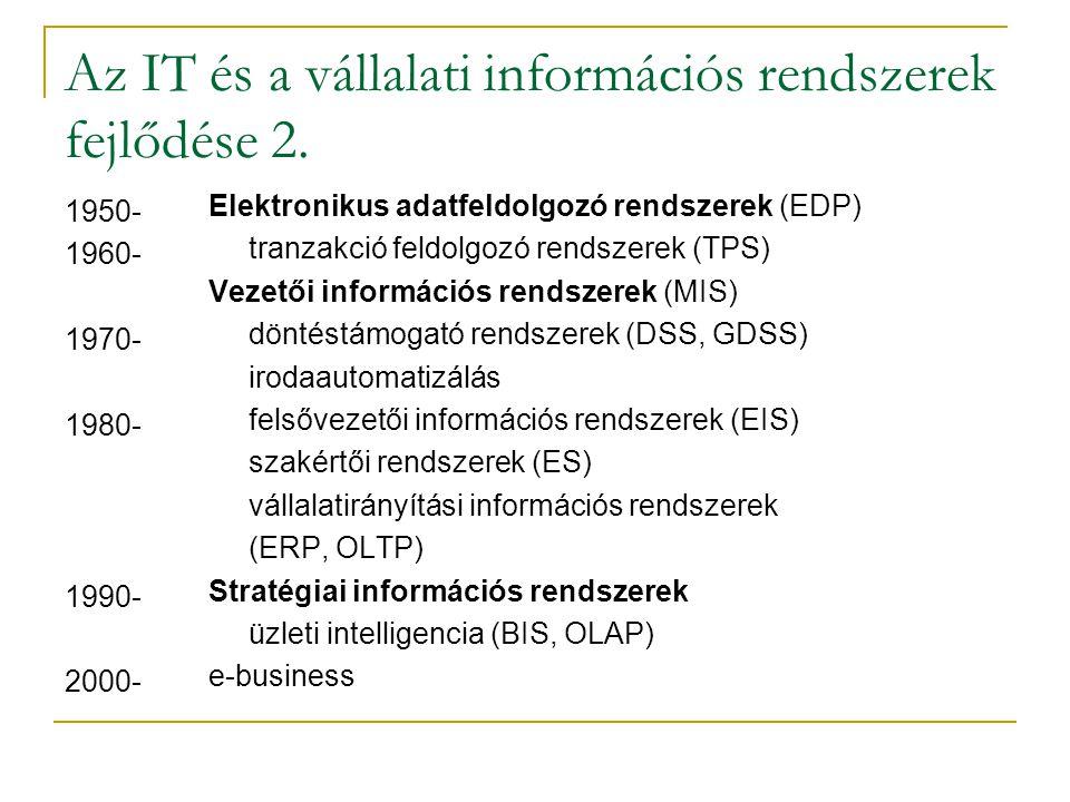 Az IT és a vállalati információs rendszerek fejlődése 2. 1950- 1960- 1970- 1980- 1990- 2000- Elektronikus adatfeldolgozó rendszerek (EDP) tranzakció f