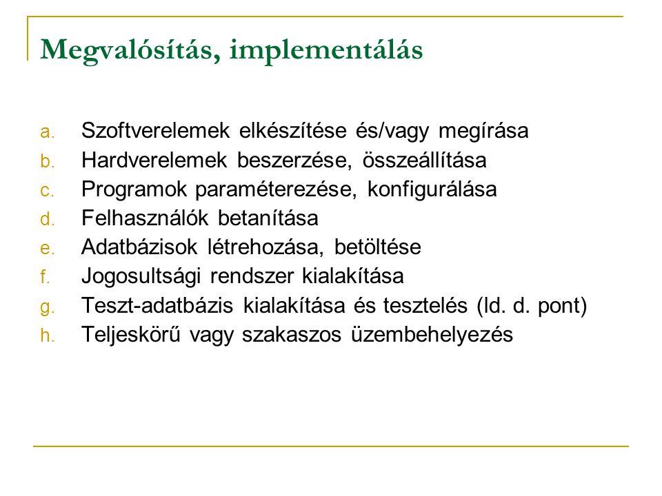 Megvalósítás, implementálás a. Szoftverelemek elkészítése és/vagy megírása b. Hardverelemek beszerzése, összeállítása c. Programok paraméterezése, kon