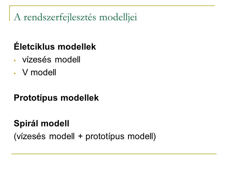 A rendszerfejlesztés modelljei Életciklus modellek • vízesés modell • V modell Prototípus modellek Spirál modell (vízesés modell + prototípus modell)