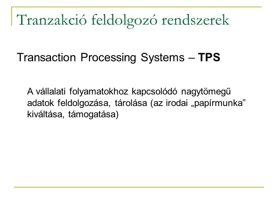 Tranzakció feldolgozó rendszerek Transaction Processing Systems – TPS A vállalati folyamatokhoz kapcsolódó nagytömegű adatok feldolgozása, tárolása (a