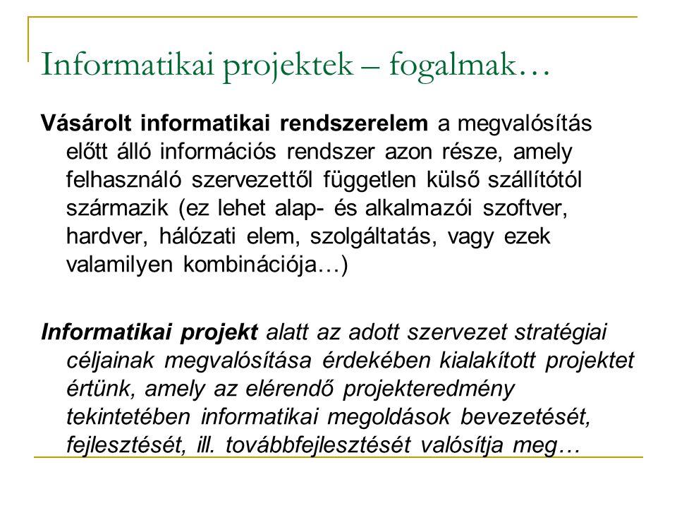 Informatikai projektek – fogalmak… Vásárolt informatikai rendszerelem a megvalósítás előtt álló információs rendszer azon része, amely felhasználó sze
