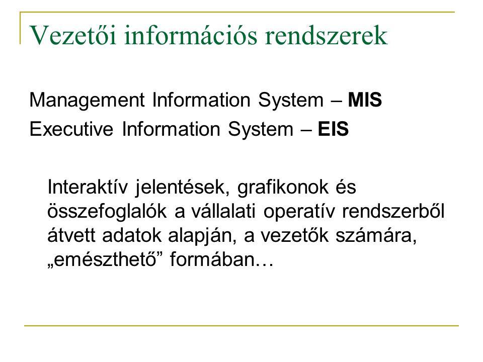 Vezetői információs rendszerek Management Information System – MIS Executive Information System – EIS Interaktív jelentések, grafikonok és összefoglal