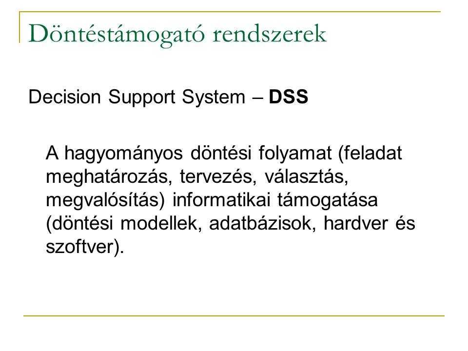 Döntéstámogató rendszerek Decision Support System – DSS A hagyományos döntési folyamat (feladat meghatározás, tervezés, választás, megvalósítás) infor