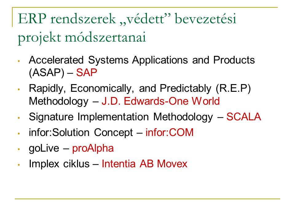 """ERP rendszerek """"védett"""" bevezetési projekt módszertanai • Accelerated Systems Applications and Products (ASAP) – SAP • Rapidly, Economically, and Pred"""