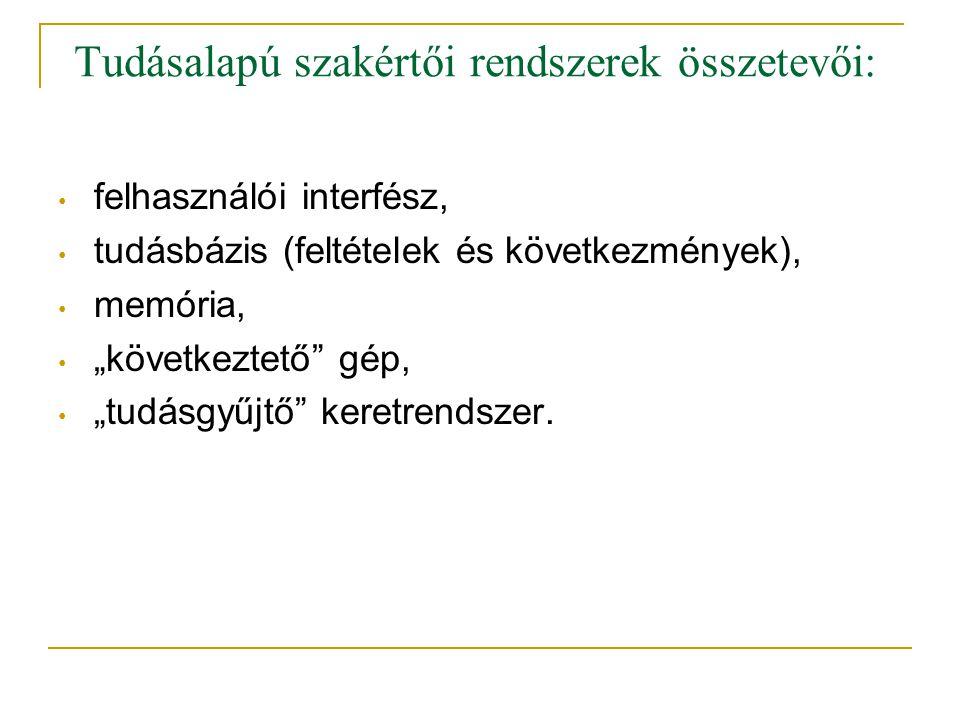 """Tudásalapú szakértői rendszerek összetevői: • felhasználói interfész, • tudásbázis (feltételek és következmények), • memória, • """"következtető"""" gép, •"""