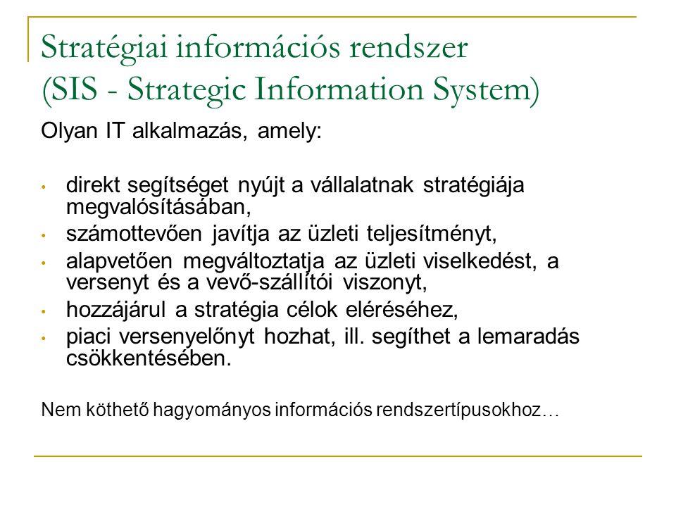 Stratégiai információs rendszer (SIS - Strategic Information System) Olyan IT alkalmazás, amely: • direkt segítséget nyújt a vállalatnak stratégiája m