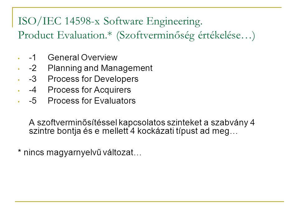 ISO/IEC 14598-x Software Engineering. Product Evaluation.* (Szoftverminőség értékelése…) • -1General Overview • -2Planning and Management • -3Process