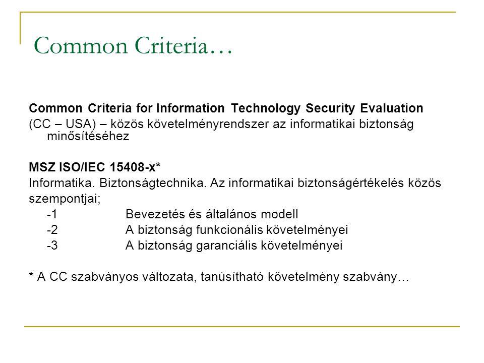 Common Criteria… Common Criteria for Information Technology Security Evaluation (CC – USA) – közös követelményrendszer az informatikai biztonság minős