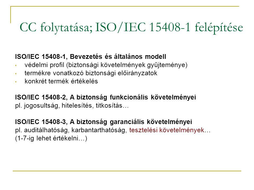 CC folytatása; ISO/IEC 15408-1 felépítése ISO/IEC 15408-1, Bevezetés és általános modell • védelmi profil (biztonsági követelmények gyűjteménye) • ter