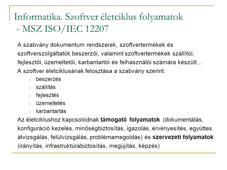 Informatika. Szoftver életciklus folyamatok - MSZ ISO/IEC 12207 A szabvány dokumentum rendszerek, szoftvertermékek és szoftverszolgáltatók beszerzői,