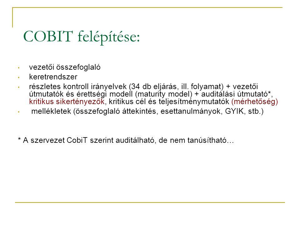 COBIT felépítése: • vezetői összefoglaló • keretrendszer • részletes kontroll irányelvek (34 db eljárás, ill. folyamat) + vezetői útmutatók és érettsé