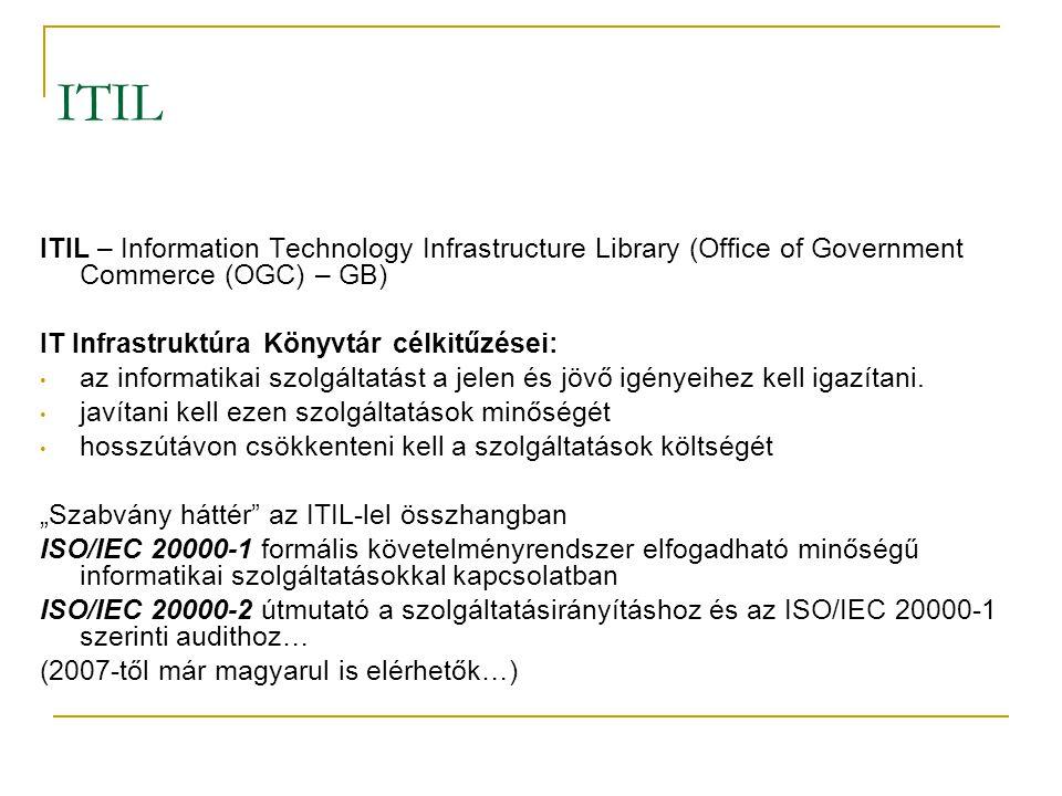 ITIL ITIL – Information Technology Infrastructure Library (Office of Government Commerce (OGC) – GB) IT Infrastruktúra Könyvtár célkitűzései: • az inf