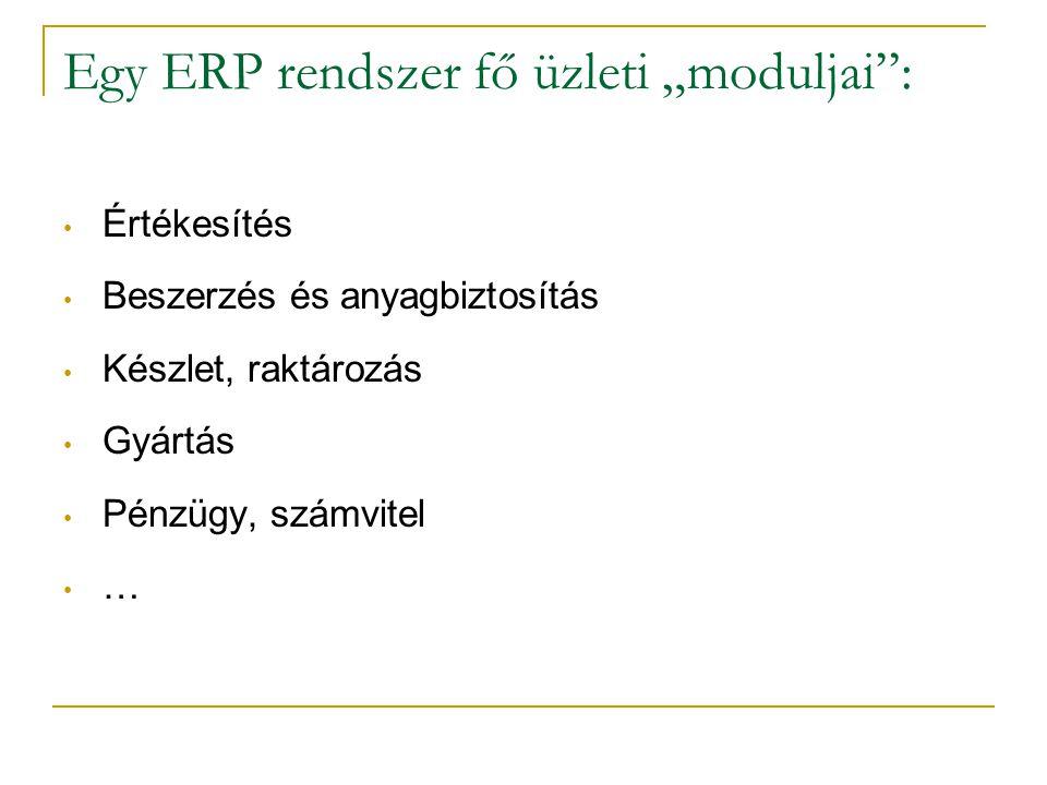 """Egy ERP rendszer fő üzleti """"moduljai"""": • Értékesítés • Beszerzés és anyagbiztosítás • Készlet, raktározás • Gyártás • Pénzügy, számvitel • …"""