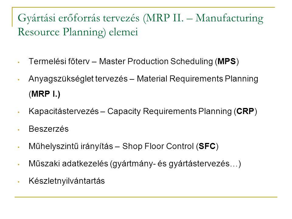 Gyártási erőforrás tervezés (MRP II. – Manufacturing Resource Planning) elemei • Termelési főterv – Master Production Scheduling (MPS) • Anyagszükségl