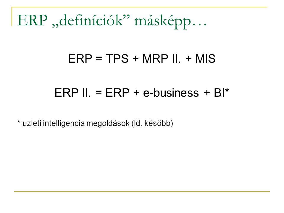 """ERP """"definíciók"""" másképp… ERP = TPS + MRP II. + MIS ERP II. = ERP + e-business + BI* * üzleti intelligencia megoldások (ld. később)"""