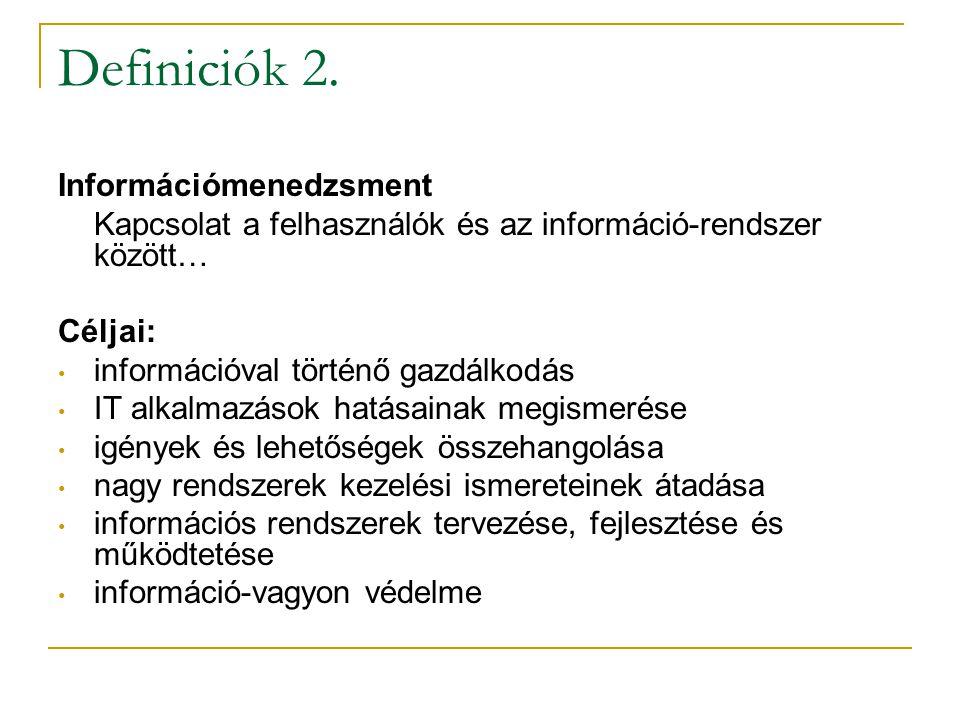Definiciók 2. Információmenedzsment Kapcsolat a felhasználók és az információ-rendszer között… Céljai: • információval történő gazdálkodás • IT alkalm