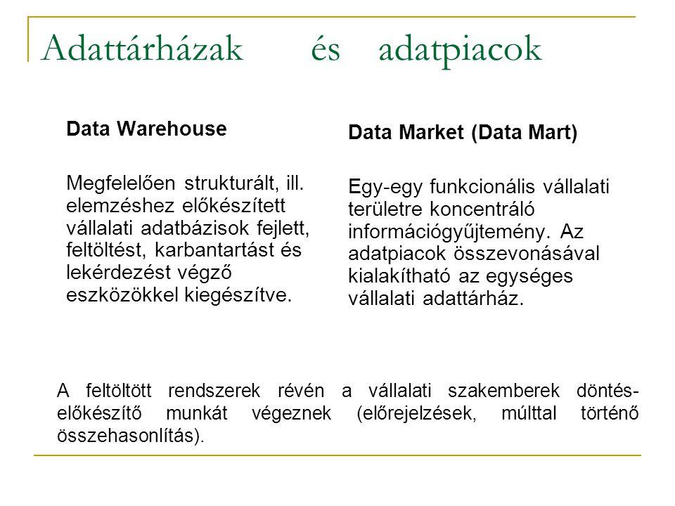 Adattárházak ésadatpiacok Data Warehouse Megfelelően strukturált, ill. elemzéshez előkészített vállalati adatbázisok fejlett, feltöltést, karbantartás