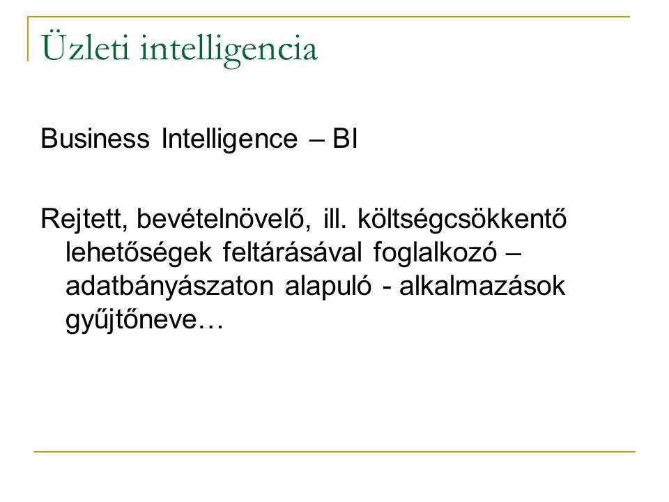 Üzleti intelligencia Business Intelligence – BI Rejtett, bevételnövelő, ill. költségcsökkentő lehetőségek feltárásával foglalkozó – adatbányászaton al