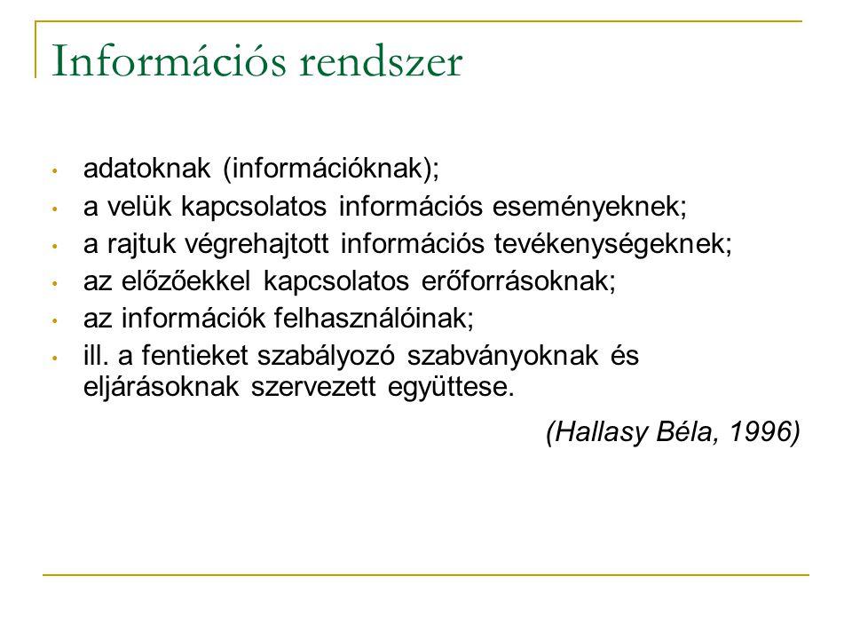 Információs rendszer • adatoknak (információknak); • a velük kapcsolatos információs eseményeknek; • a rajtuk végrehajtott információs tevékenységekne