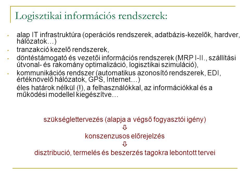 Logisztikai információs rendszerek: • alap IT infrastruktúra (operációs rendszerek, adatbázis-kezelők, hardver, hálózatok…) • tranzakció kezelő rendsz