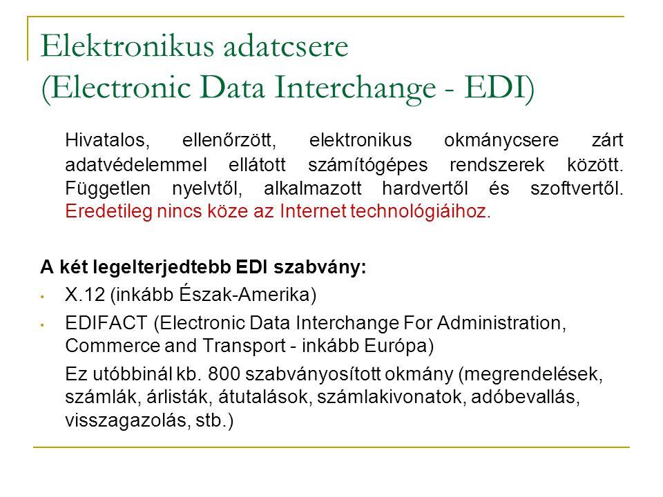 Elektronikus adatcsere (Electronic Data Interchange - EDI) Hivatalos, ellenőrzött, elektronikus okmánycsere zárt adatvédelemmel ellátott számítógépes
