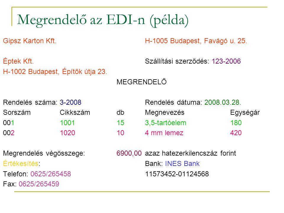 Megrendelő az EDI-n (példa) Gipsz Karton Kft. H-1005 Budapest, Favágó u. 25. Éptek Kft.Szállítási szerződés: 123-2006 H-1002 Budapest, Építők útja 23.