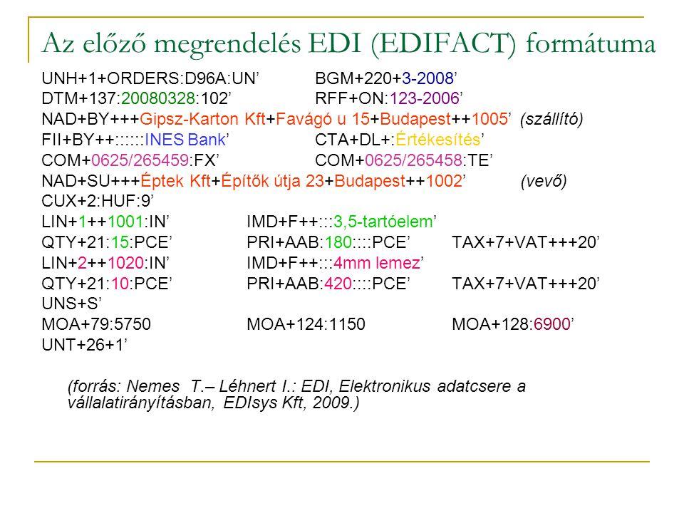 Az előző megrendelés EDI (EDIFACT) formátuma UNH+1+ORDERS:D96A:UN'BGM+220+3-2008' DTM+137:20080328:102'RFF+ON:123-2006' NAD+BY+++Gipsz-Karton Kft+Favá