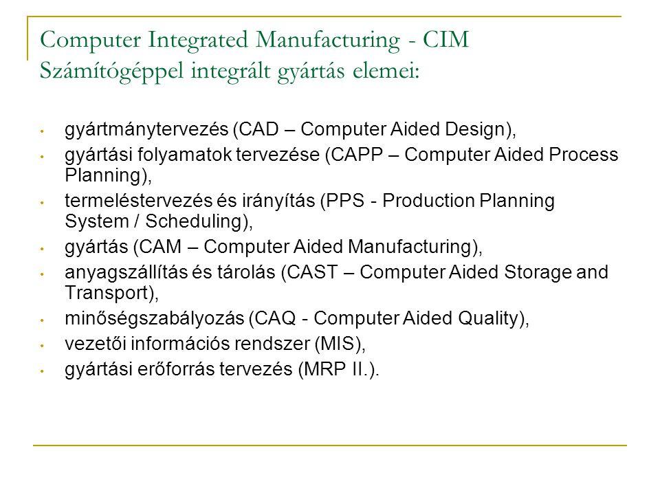 Computer Integrated Manufacturing - CIM Számítógéppel integrált gyártás elemei: • gyártmánytervezés (CAD – Computer Aided Design), • gyártási folyamat