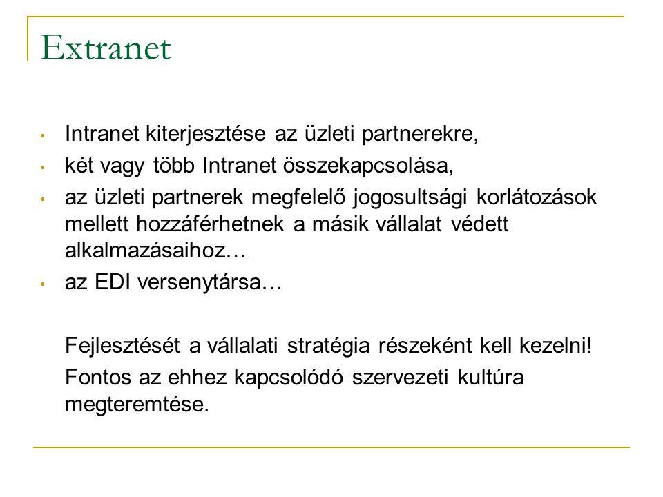Extranet • Intranet kiterjesztése az üzleti partnerekre, • két vagy több Intranet összekapcsolása, • az üzleti partnerek megfelelő jogosultsági korlát
