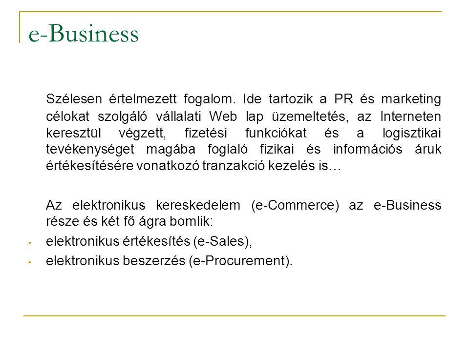 e-Business Szélesen értelmezett fogalom. Ide tartozik a PR és marketing célokat szolgáló vállalati Web lap üzemeltetés, az Interneten keresztül végzet