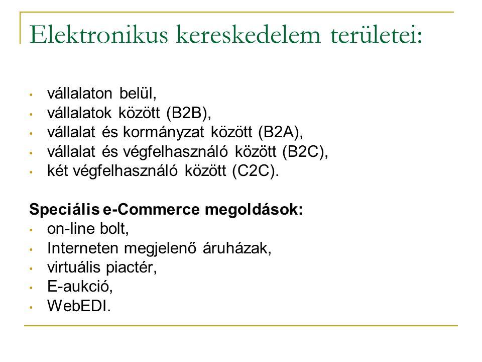 Elektronikus kereskedelem területei: • vállalaton belül, • vállalatok között (B2B), • vállalat és kormányzat között (B2A), • vállalat és végfelhasznál