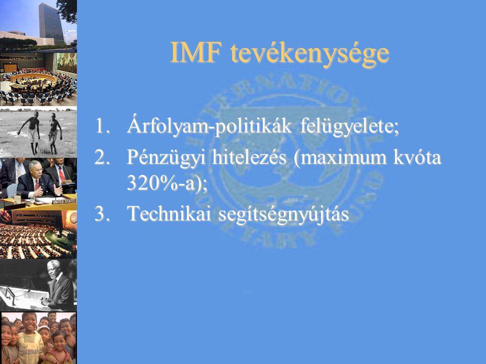IMF tevékenysége 1.Árfolyam-politikák felügyelete; 2.Pénzügyi hitelezés (maximum kvóta 320%-a); 3.Technikai segítségnyújtás