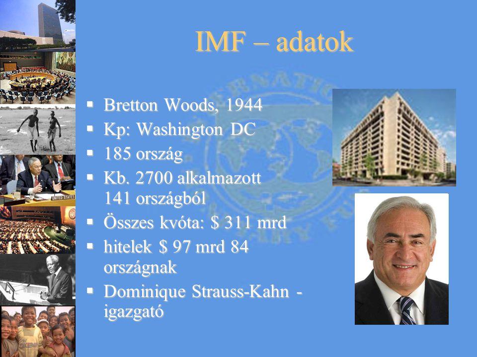 IMF – adatok  Bretton Woods, 1944  Kp: Washington DC  185 ország  Kb. 2700 alkalmazott 141 országból  Összes kvóta: $ 311 mrd  hitelek $ 97 mrd
