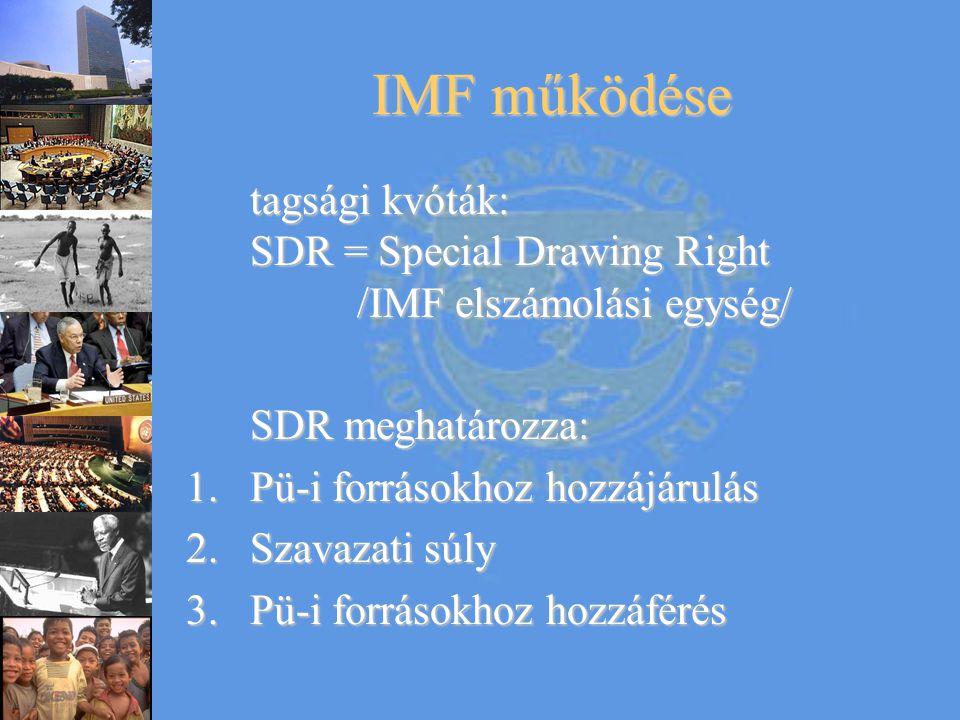 IMF működése tagsági kvóták: SDR = Special Drawing Right /IMF elszámolási egység/ SDR meghatározza: 1.Pü-i forrásokhoz hozzájárulás 2.Szavazati súly 3