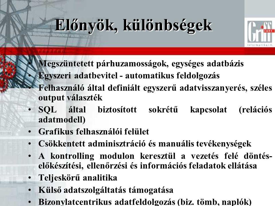 1.Rövid helyzetfelmérés 2. Követelménykatalógus kialakítása, szerződés 3.