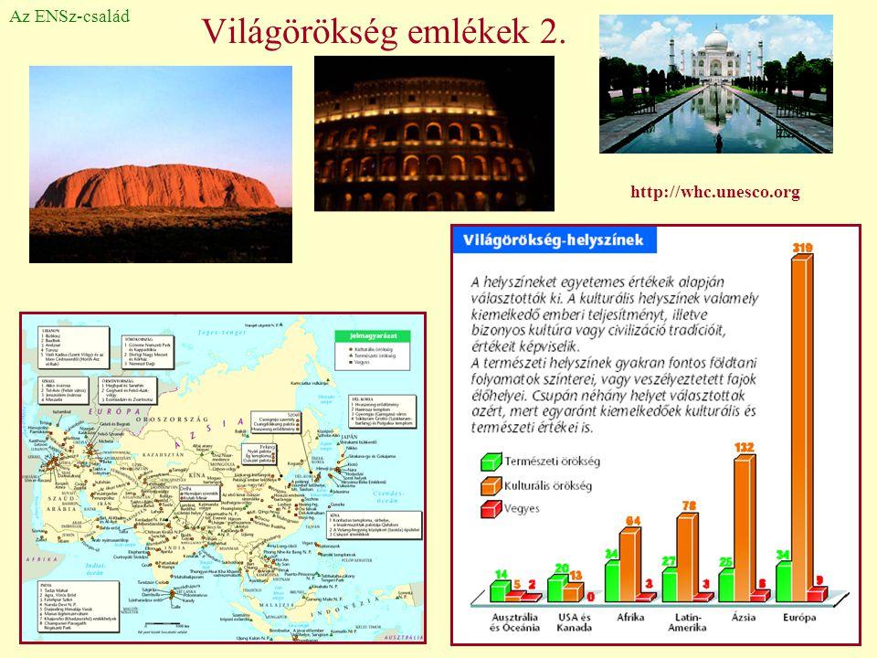 Világörökség emlékek 2. Az ENSz-család http://whc.unesco.org