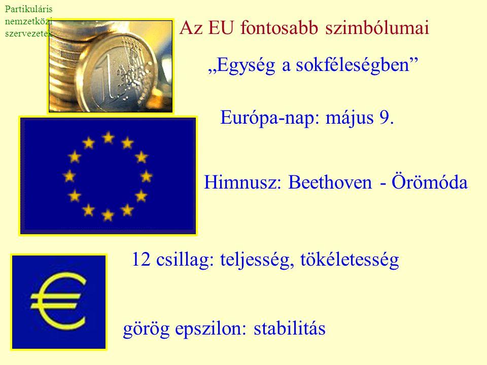 """Az EU fontosabb szimbólumai """"Egység a sokféleségben"""" 12 csillag: teljesség, tökéletesség görög epszilon: stabilitás Európa-nap: május 9. Himnusz: Beet"""