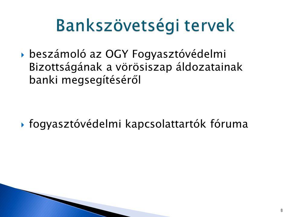  beszámoló az OGY Fogyasztóvédelmi Bizottságának a vörösiszap áldozatainak banki megsegítéséről  fogyasztóvédelmi kapcsolattartók fóruma 8