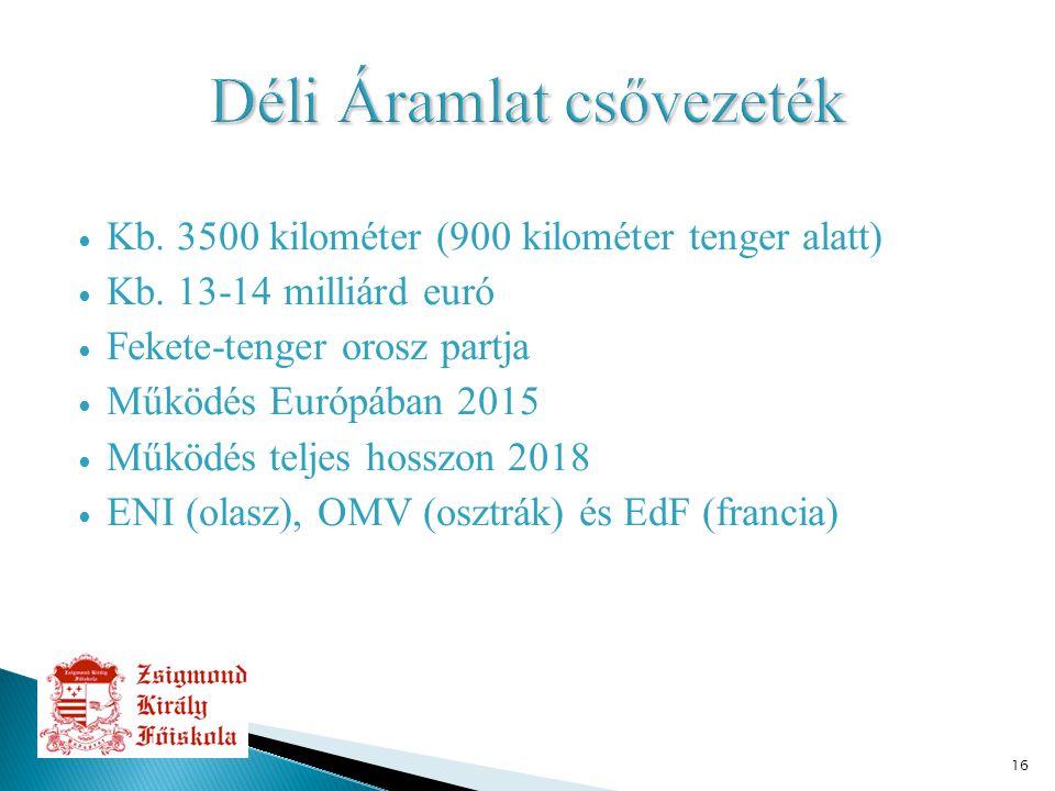 16 ∙ Kb. 3500 kilométer (900 kilométer tenger alatt) ∙ Kb. 13-14 milliárd euró ∙ Fekete-tenger orosz partja ∙ Működés Európában 2015 ∙ Működés teljes