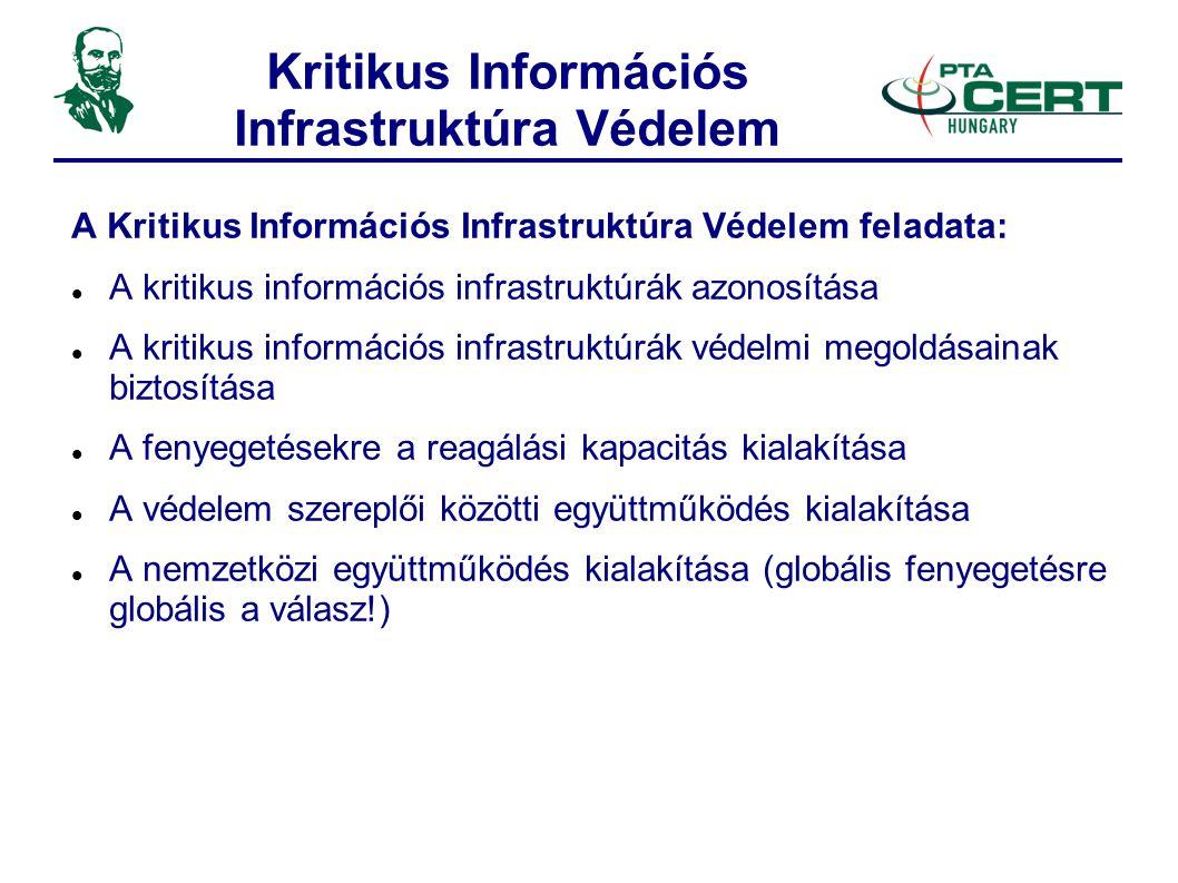 Kritikus Információs Infrastruktúra Védelem A Kritikus Információs Infrastruktúra Védelem feladata:  A kritikus információs infrastruktúrák azonosítása  A kritikus információs infrastruktúrák védelmi megoldásainak biztosítása  A fenyegetésekre a reagálási kapacitás kialakítása  A védelem szereplői közötti együttműködés kialakítása  A nemzetközi együttműködés kialakítása (globális fenyegetésre globális a válasz!)