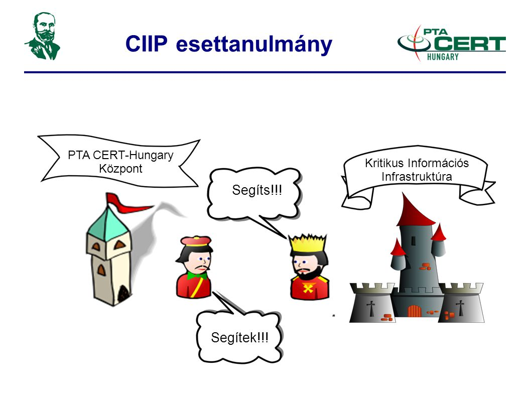 CIIP esettanulmány Segíts!!. Segítek!!.