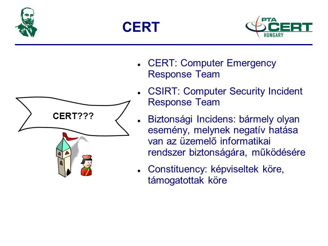 CERT  CERT: Computer Emergency Response Team  CSIRT: Computer Security Incident Response Team  Biztonsági Incidens: bármely olyan esemény, melynek negatív hatása van az üzemelő informatikai rendszer biztonságára, működésére  Constituency: képviseltek köre, támogatottak köre CERT