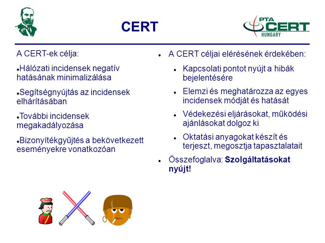 CERT  A CERT céljai elérésének érdekében:  Kapcsolati pontot nyújt a hibák bejelentésére  Elemzi és meghatározza az egyes incidensek módját és hatását  Védekezési eljárásokat, működési ajánlásokat dolgoz ki  Oktatási anyagokat készít és terjeszt, megosztja tapasztalatait  Összefoglalva: Szolgáltatásokat nyújt.