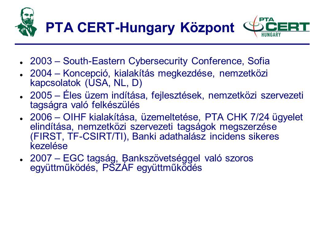 PTA CERT-Hungary Központ  2003 – South-Eastern Cybersecurity Conference, Sofia  2004 – Koncepció, kialakítás megkezdése, nemzetközi kapcsolatok (USA, NL, D)  2005 – Éles üzem indítása, fejlesztések, nemzetközi szervezeti tagságra való felkészülés  2006 – OIHF kialakítása, üzemeltetése, PTA CHK 7/24 ügyelet elindítása, nemzetközi szervezeti tagságok megszerzése (FIRST, TF-CSIRT/TI), Banki adathalász incidens sikeres kezelése  2007 – EGC tagság, Bankszövetséggel való szoros együttműködés, PSZÁF együttműködés
